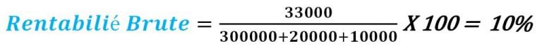 Calculer la rentabilité brute, exemple