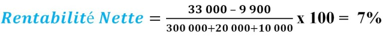 Calculer la rentabilité nette, exemple
